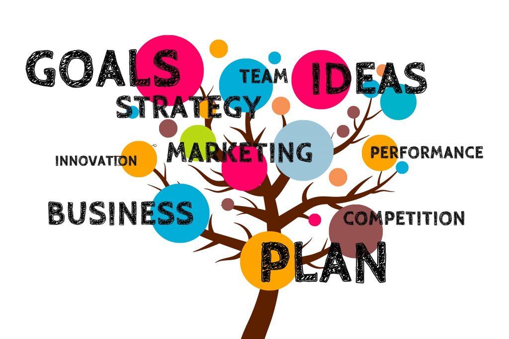 business et développement personnel pour réussir